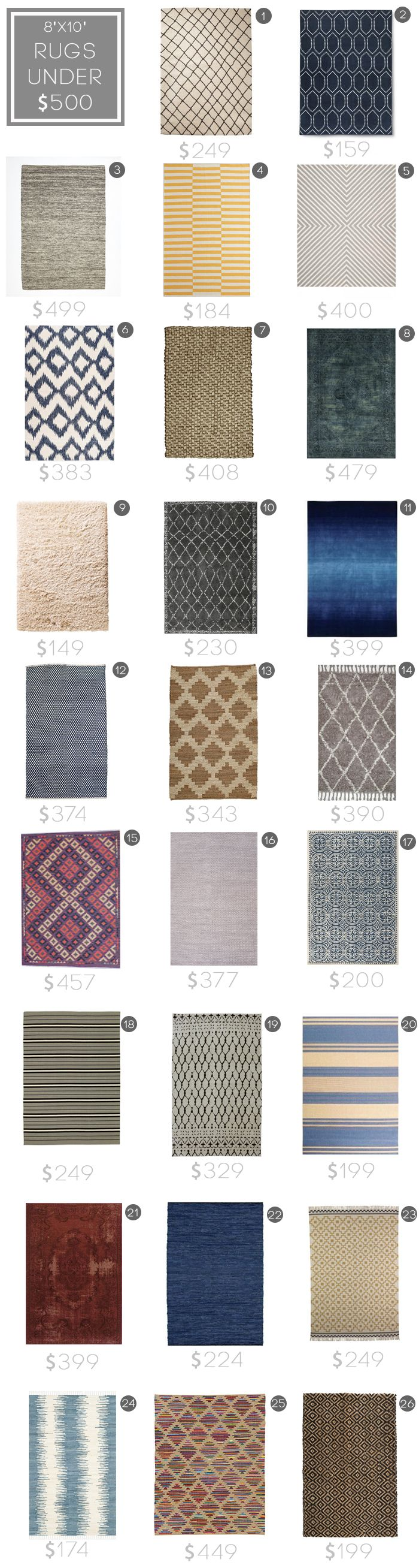 Best-Rugs-under-500_budget-rug_modern_midcentury_affordable_roundup_emily-henderson3